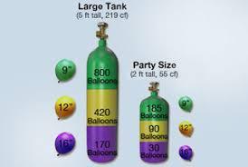 rent helium tank helium gas tank rentals in south florida helium balloon gas tanks