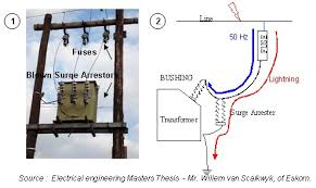 d dt 1860 a redundant pole mounted transformer connection