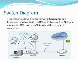 home network switch diagram dolgular com