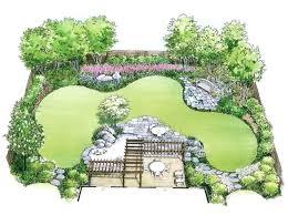 How To Plan A Garden Layout Designing Garden Layout Landscape Garden Plans Beautiful Ideas