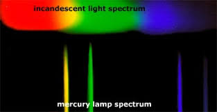 Incandescent Light Spectrum 50 Projected Mercury And Continuous Spectra Ucla Physics