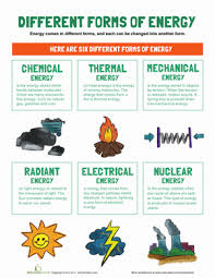 types of energy science worksheets third grade and physical science
