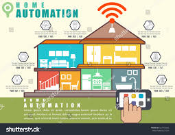 Technology Home by Automation Home Infographic Smart House Technology Stock Vector