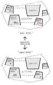 173 best design concepts diagrams ideas images on pinterest