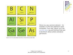 where are semiconductors on the periodic table semiconductors 101