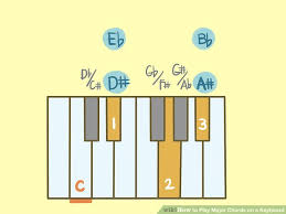 keyboard chords tutorial for beginners how to play major chords on a keyboard with pictures wikihow
