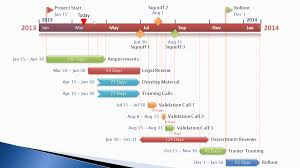 project timeline template vnzgames