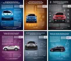 nissan leaf ads nissan innovation for all u2014 kat scags