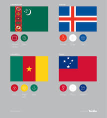 Flag Iceland Flag Stories U2014 What Do Flag Colours Say About A Country