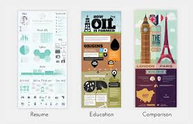 what is an infographic and how is it different from data common mistakes to avoid