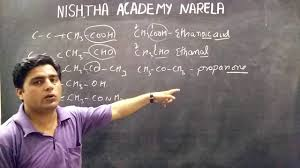 10th chemistry carbon and its compound functional group in hindi