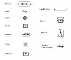 electrical drawing fuse symbol u2013 readingrat net