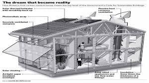 100 home design app teamlava 100 house design software free