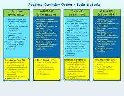 aplus homeschool resource blog free lesson plan math ebooks