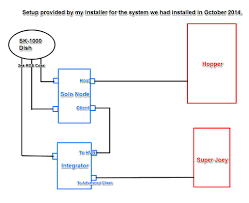 rv tv cable wiring diagram wiring diagram