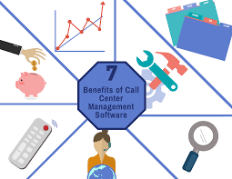 definitive guide to call center management software