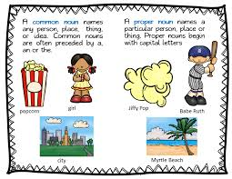 Worksheets On Interjections Parts Of Speech Nouns Book Units Teacher