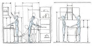 ergonomie cuisine cuisine ergonomie ergonomics dessin corps humain