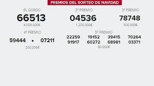 Los N 250 Meros Para Las Mejores Loter 237 As Gana En La Loter 237 A - sorteo de lotería de navidad 2016 el gordo y todos los números y