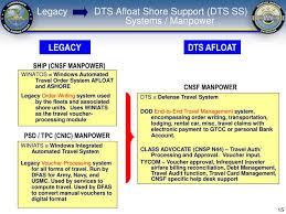 usmc dts help desk ppt psd afloat powerpoint presentation id 6766108