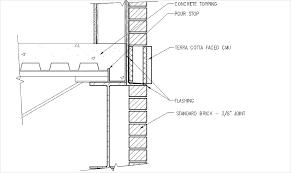 100 floor plan symbols uk