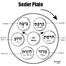 seder meal plate the passover seder plate arrangement