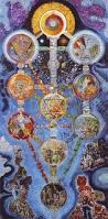 best 25 tree of life symbol ideas only on pinterest life symbol