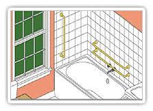 Bathtub Grab Bars Placement Consumer Guide Grab Bars
