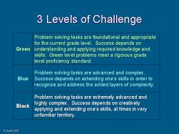 By Challenge Finding Tiered Problems Challenge By Choice With Tiered