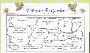 garden design garden design with monarch butterfly garden design