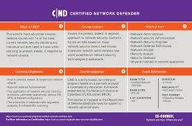 cnd led l problems certified network defender cnd ec council