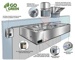 restaurant kitchen exhaust fans on demand control panel for commercial kitchens money saving and