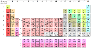 Valence Electrons On Periodic Table What U0027s The Amount Of Valence Electrons In Copper Quora