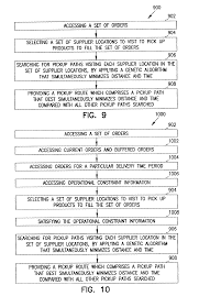 Ohio traveling salesman images Patent us6904421 methods for solving the traveling salesman png