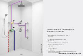 how to install a rainfall shower head home design ideas and
