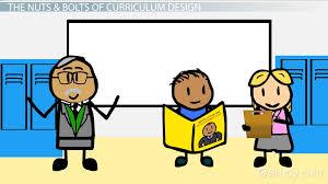 spiral curriculum definition u0026 example video u0026 lesson