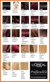 mahogany hair color chart loreal hair color chart soap format