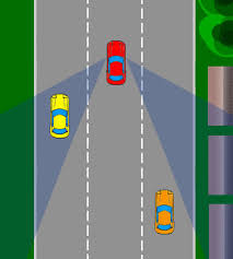 Driving Blind Spot Check Blind Spots Explained Shifting Gears