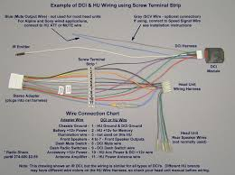 jvc wiring harness diagram wiring automotive wiring diagram