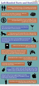 Facts and statistics on teen dating violence CU CC