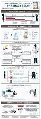 how to write a resume for pharmacy technician best 25 pharmacy technician ideas on pinterest pharmacy the pharmacy technician s career path is popular in part because it involves a relatively short route