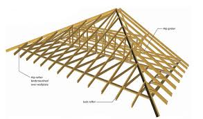 Hips Roof Hipped Roofs Forming The Roofscape Melingoed Ltd