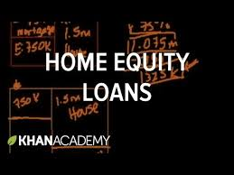 home equity loans housing khan academy