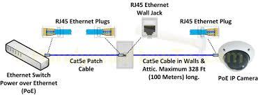 wiring diagram plug wiring diagram byblank