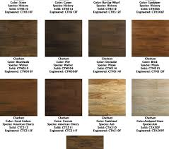 Laminate Floor Types Idyllic Types As Wells As Wood S Different Types For Hardwood S