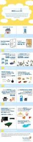 21 best outer banks infographics images on pinterest