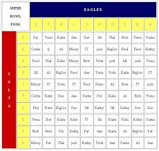foot ball square template best 25 super bowl schedule ideas on