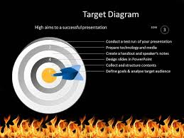 catch fire powerpoint templates ppt backgrounds slides themes