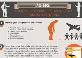 steps to planning a wedding wedding planning corporate event planning