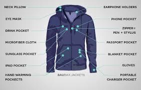 travel jacket images Five weirdest features of the odd but wildly popular kickstarter jpg